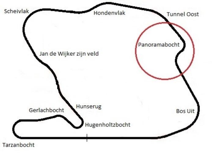 Layout Circuit Zandvoort 1973-1979