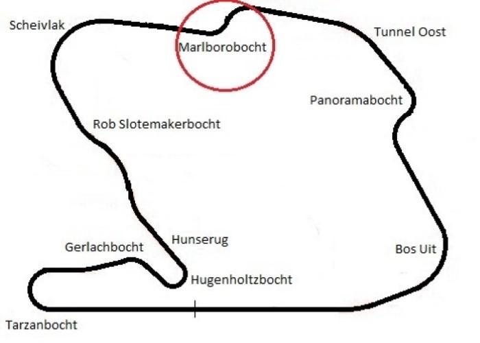 Layout Circuit Zandvoort 1980-1989