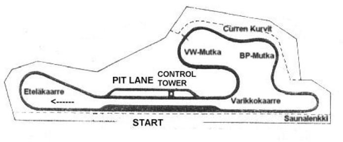 Keimola Circuit - Layout